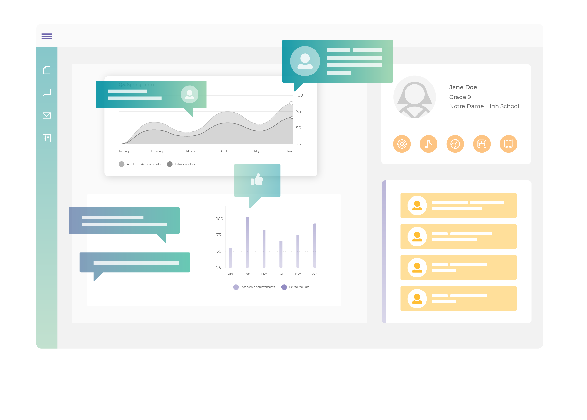 Stylized view of the LookThink CognoSIS dashboard